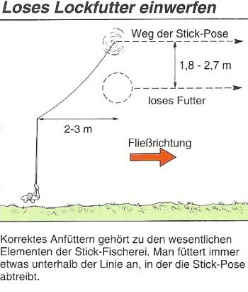 Stick-Pose