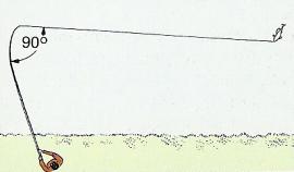 Landung und Drill
