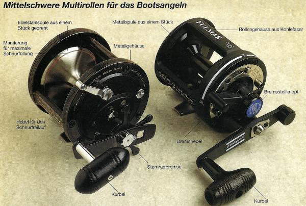 Multirolle
