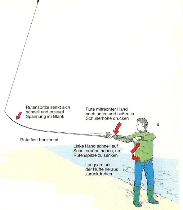 Pendelwurf, keine andere Wurftechnik ermöglicht eine größere Wurfweite