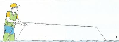 Fliegenfischen vom Stauseeufer
