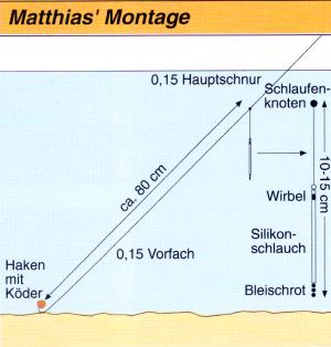 Meisterangler Matthias Rebaschus